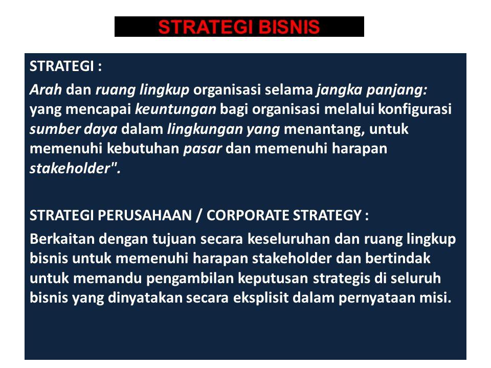 STRATEGI BISNIS STRATEGI : Arah dan ruang lingkup organisasi selama jangka panjang: yang mencapai keuntungan bagi organisasi melalui konfigurasi sumber daya dalam lingkungan yang menantang, untuk memenuhi kebutuhan pasar dan memenuhi harapan stakeholder .