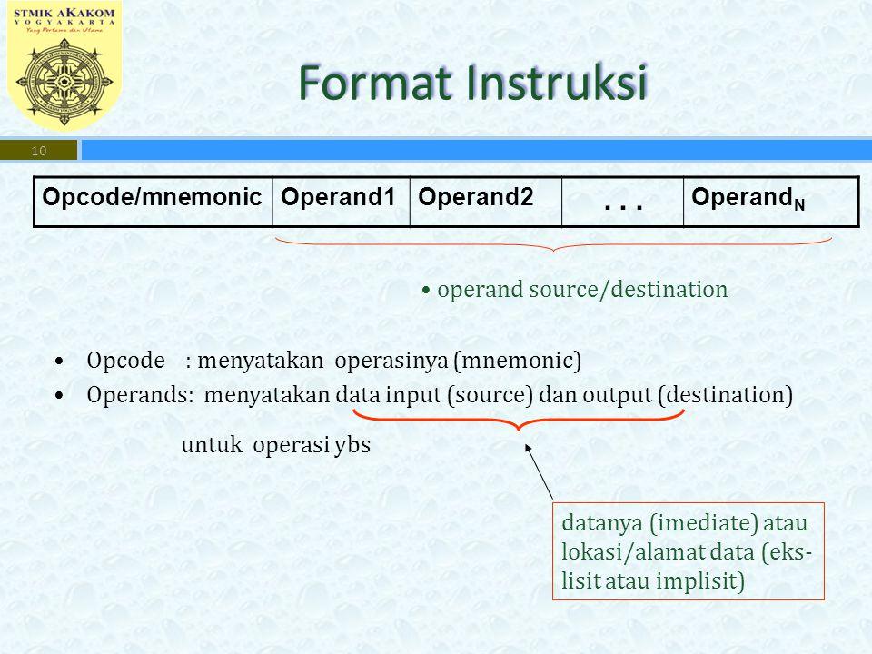 Format Instruksi 10 Opcode/mnemonicOperand1Operand2... Operand N operand source/destination Opcode : menyatakan operasinya (mnemonic) Operands: menyat