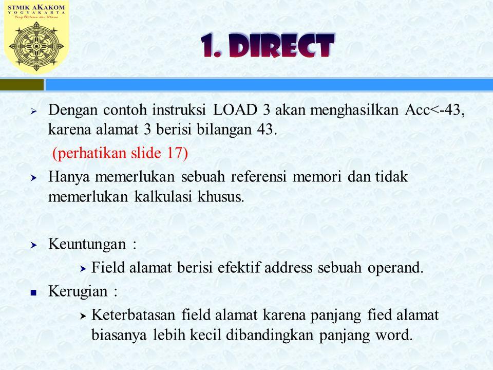 Dengan contoh instruksi LOAD 3 akan menghasilkan Acc<-43, karena alamat 3 berisi bilangan 43. (perhatikan slide 17)  Hanya memerlukan sebuah refere