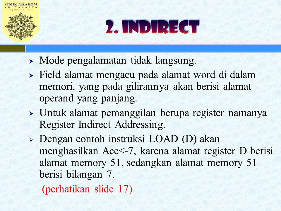 MMode pengalamatan tidak langsung. FField alamat mengacu pada alamat word di dalam memori, yang pada gilirannya akan berisi alamat operand yang pa