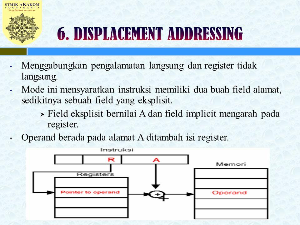 Menggabungkan pengalamatan langsung dan register tidak langsung. Mode ini mensyaratkan instruksi memiliki dua buah field alamat, sedikitnya sebuah fie