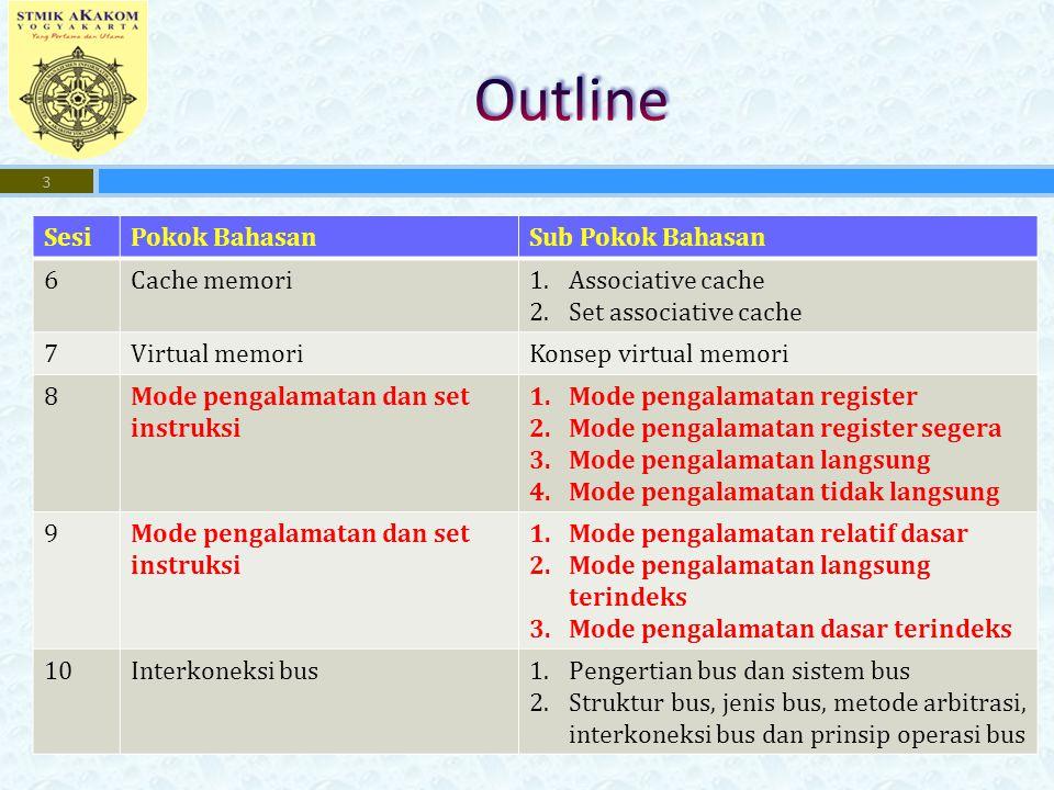 3 SesiPokok BahasanSub Pokok Bahasan 6Cache memori1.Associative cache 2.Set associative cache 7Virtual memoriKonsep virtual memori 8Mode pengalamatan