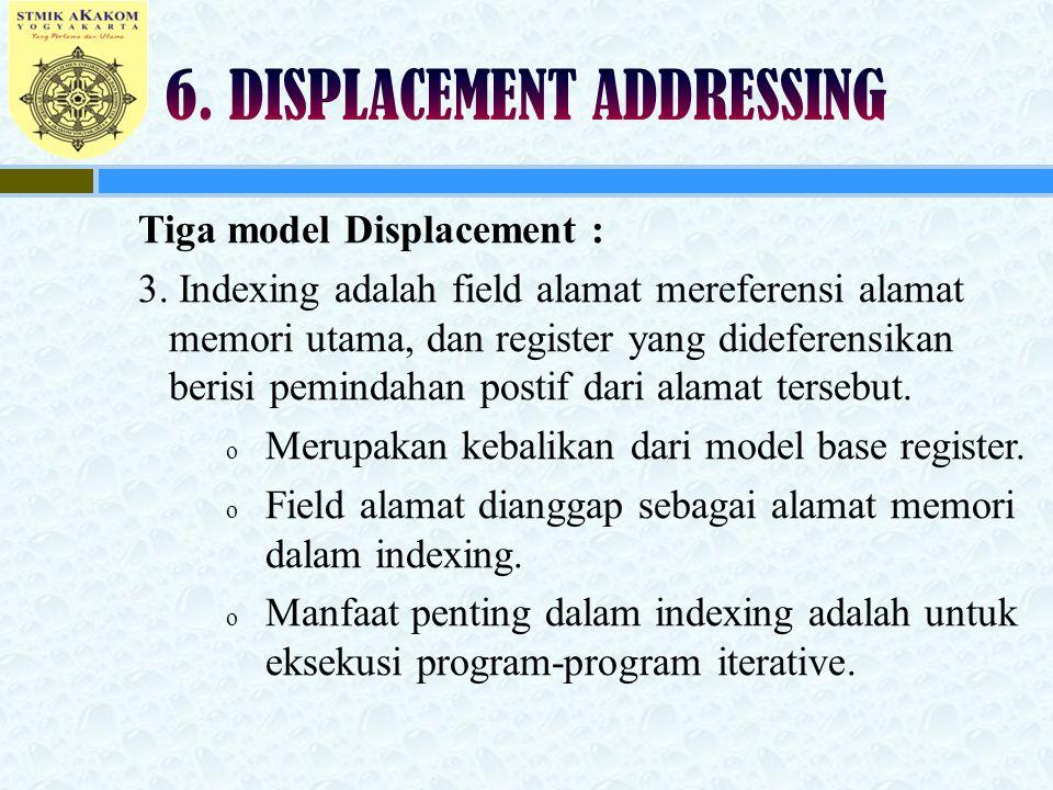 Tiga model Displacement : 3. Indexing adalah field alamat mereferensi alamat memori utama, dan register yang dideferensikan berisi pemindahan postif d