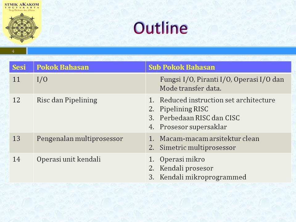 4 SesiPokok BahasanSub Pokok Bahasan 11I/O Fungsi I/O, Piranti I/O, Operasi I/O dan Mode transfer data. 12Risc dan Pipelining1.Reduced instruction set