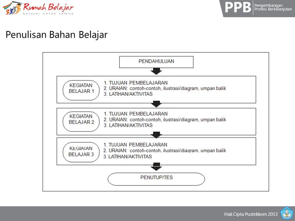 PPB Pengembangan Profesi Berkelanjutan Hak Cipta Pustekkom 2013 Faktor-faktor yang Perlu Diperhatikan Saat Penulisan Faktor-faktor yang perlu diperhatikan dalam penulisan modul antara lain: penggunaan bahasa, ilustrasi dan layout.