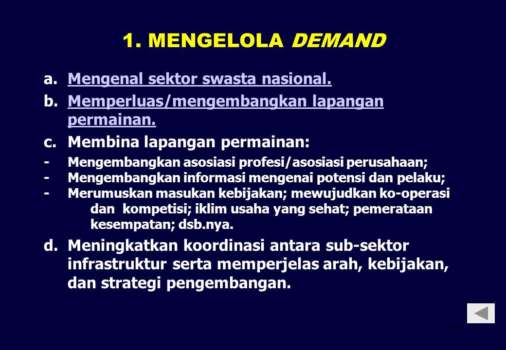 11 a.Mengenal sektor swasta nasional.Mengenal sektor swasta nasional. b.Memperluas/mengembangkan lapangan permainan.Memperluas/mengembangkan lapangan
