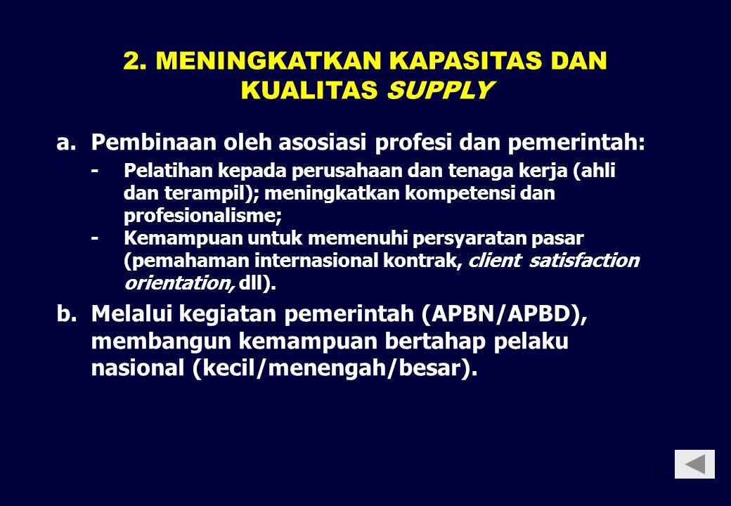 12 a.Pembinaan oleh asosiasi profesi dan pemerintah: -Pelatihan kepada perusahaan dan tenaga kerja (ahli dan terampil); meningkatkan kompetensi dan pr