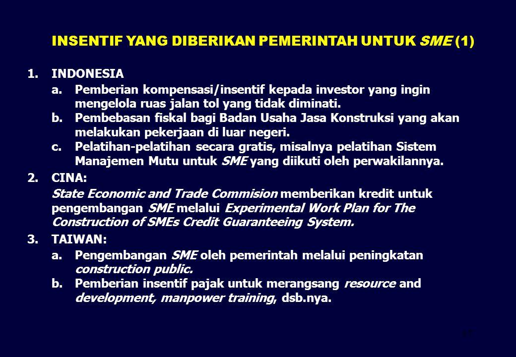 17 INSENTIF YANG DIBERIKAN PEMERINTAH UNTUK SME (1) 1. 1.INDONESIA a.Pemberian kompensasi/insentif kepada investor yang ingin mengelola ruas jalan tol