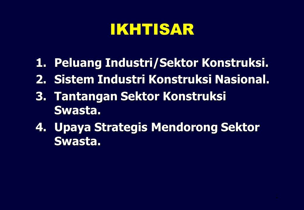 3 Kontribusi dan Pertumbuhan Sektor/Industri Konstruksi Negara Berkembang 6,47,76,45,5 Industri manufaktur 3,68,65,25,9 Industri konstruksi tahun (%) 5,05,94,43,5 PDB Pertumbuhan/ 7,35,45,23,6 Kontribusi sektor konstruksi dalam PDB (%)  2000 700 - 2000350 - 700  350 PDB/kapita (US$) Sumber: Berbagai studi PELUANG INDUSTRI/SEKTOR KONSTRUKSI (1)