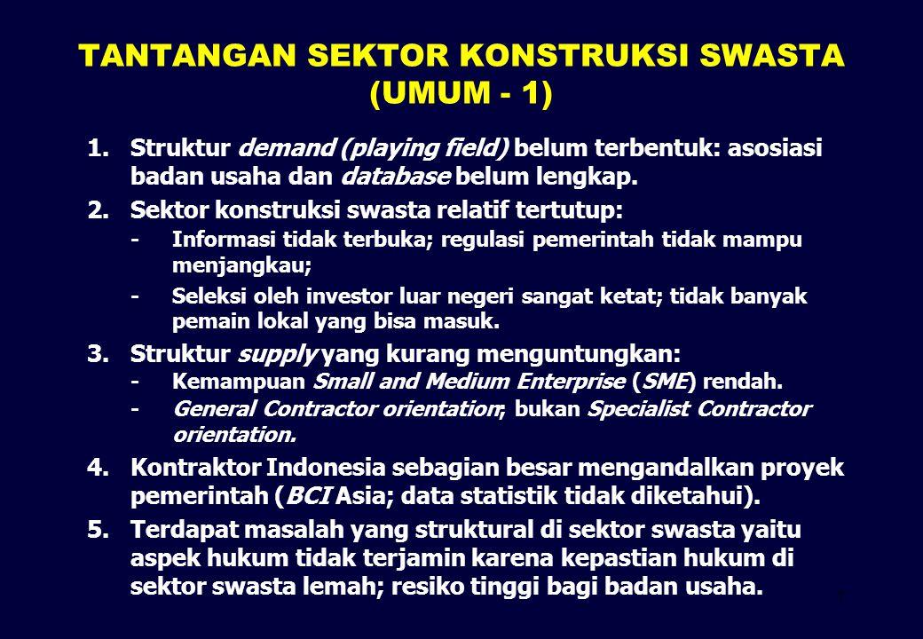 7 1.Struktur demand (playing field) belum terbentuk: asosiasi badan usaha dan database belum lengkap. 2.Sektor konstruksi swasta relatif tertutup: -In