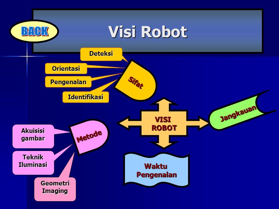 VISIROBOT Metode WaktuPengenalan Jangkauan Akuisisi gambar Visi Robot Sifat TeknikIluminasi GeometriImaging Deteksi Orientasi Pengenalan Identifikasi