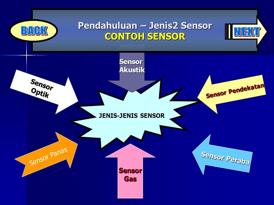 JENIS-JENIS SENSOR Sensor Panas SensorAkustik SensorGas Sensor Peraba Sensor Pendekatan SensorOptik Pendahuluan – Jenis2 Sensor CONTOH SENSOR