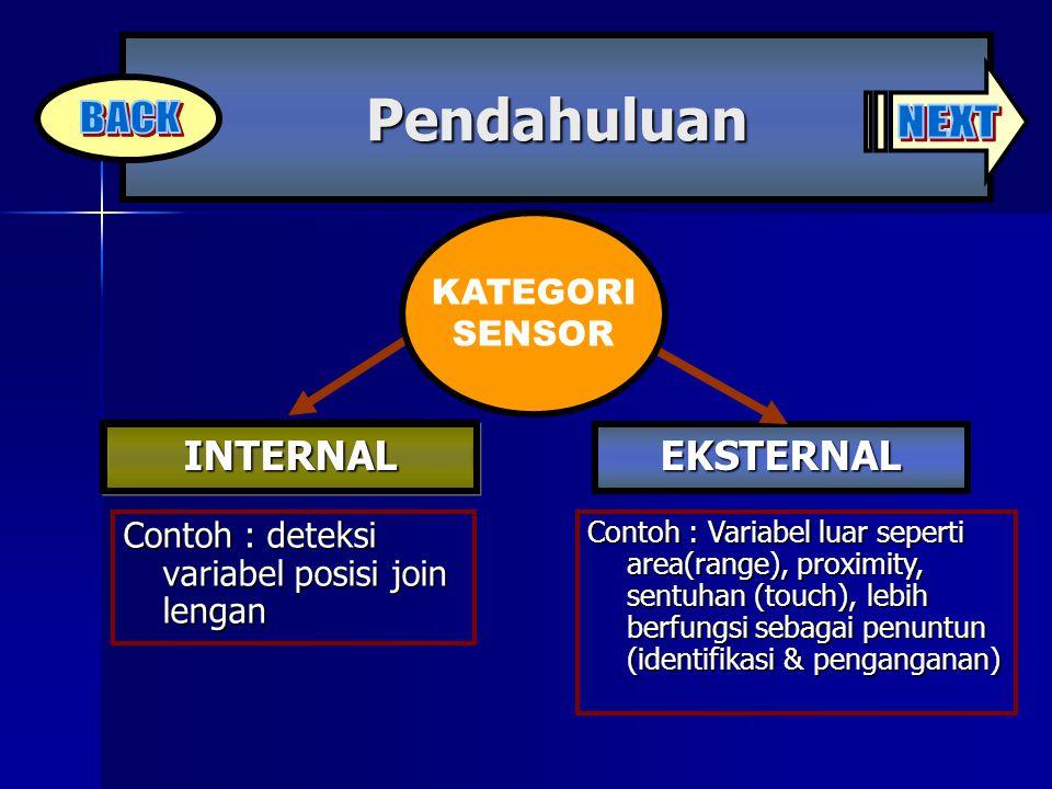 EKSTERNAL INTERNAL Contoh : deteksi variabel posisi join lengan Contoh : Variabel luar seperti area(range), proximity, sentuhan (touch), lebih berfungsi sebagai penuntun (identifikasi & penganganan) Pendahuluan KATEGORI SENSOR