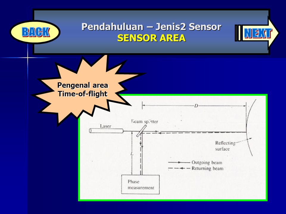 Pengenal area Time-of-flight Pendahuluan – Jenis2 Sensor SENSOR AREA