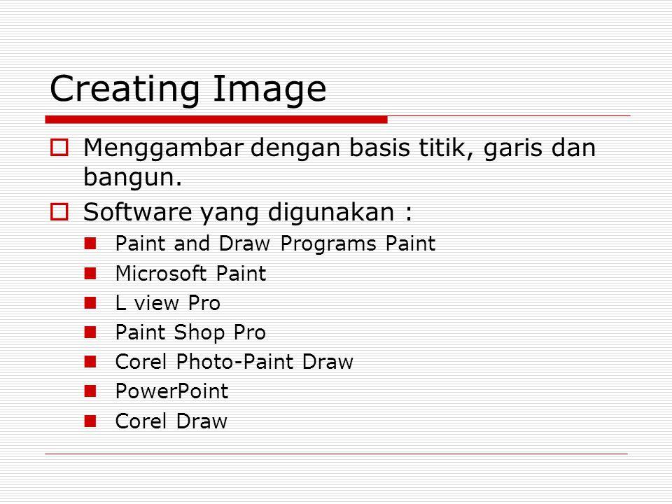 Creating Image  Menggambar dengan basis titik, garis dan bangun.  Software yang digunakan : Paint and Draw Programs Paint Microsoft Paint L view Pro