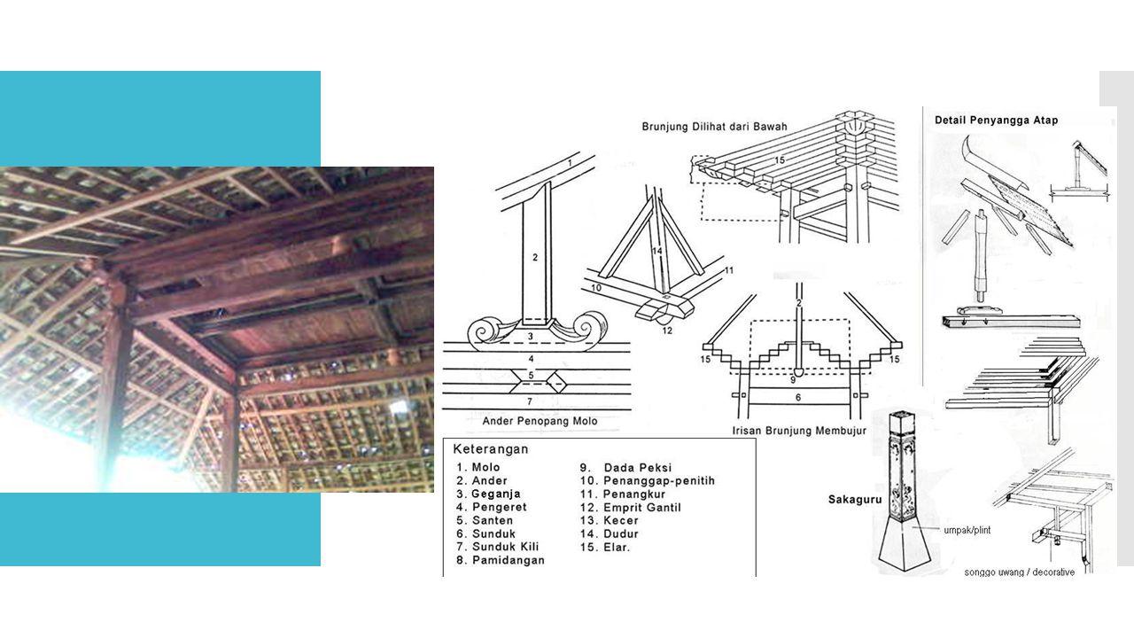 Sistem knock down  Konstruksi rumah jawa berdasarkan sistem bongkar pasang (knock down).