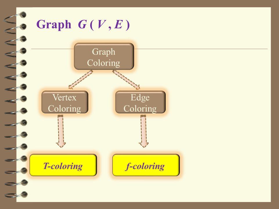 Graph G ( V, E )