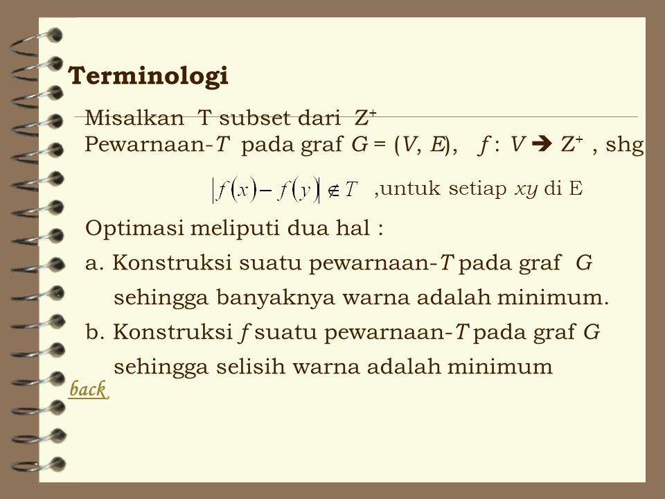 back Pemodelan Sistem Misalkan T = {0, 1, 4, 5} Minimum Span Minimum Order  W 3  W 4  K 4  K 5