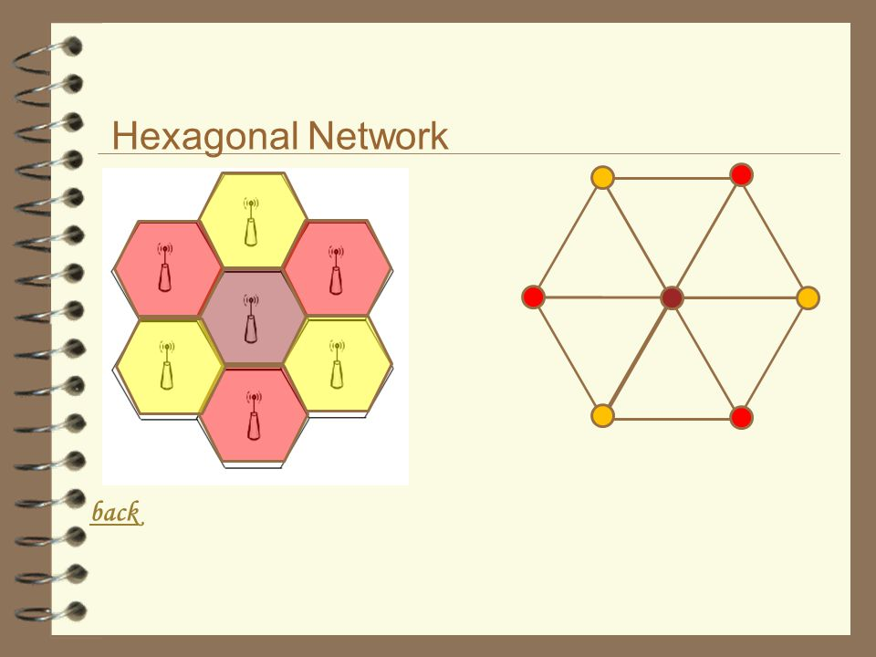 Hexagonal Network back