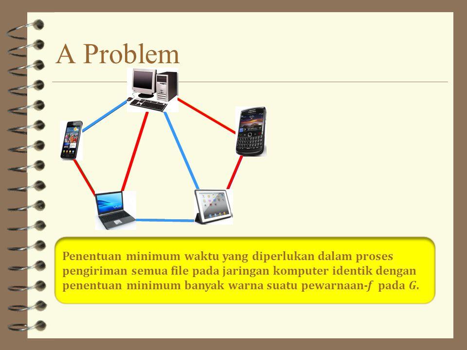 Penentuan minimum waktu yang diperlukan dalam proses pengiriman semua file pada jaringan komputer identik dengan penentuan minimum banyak warna suatu pewarnaan-f pada G.