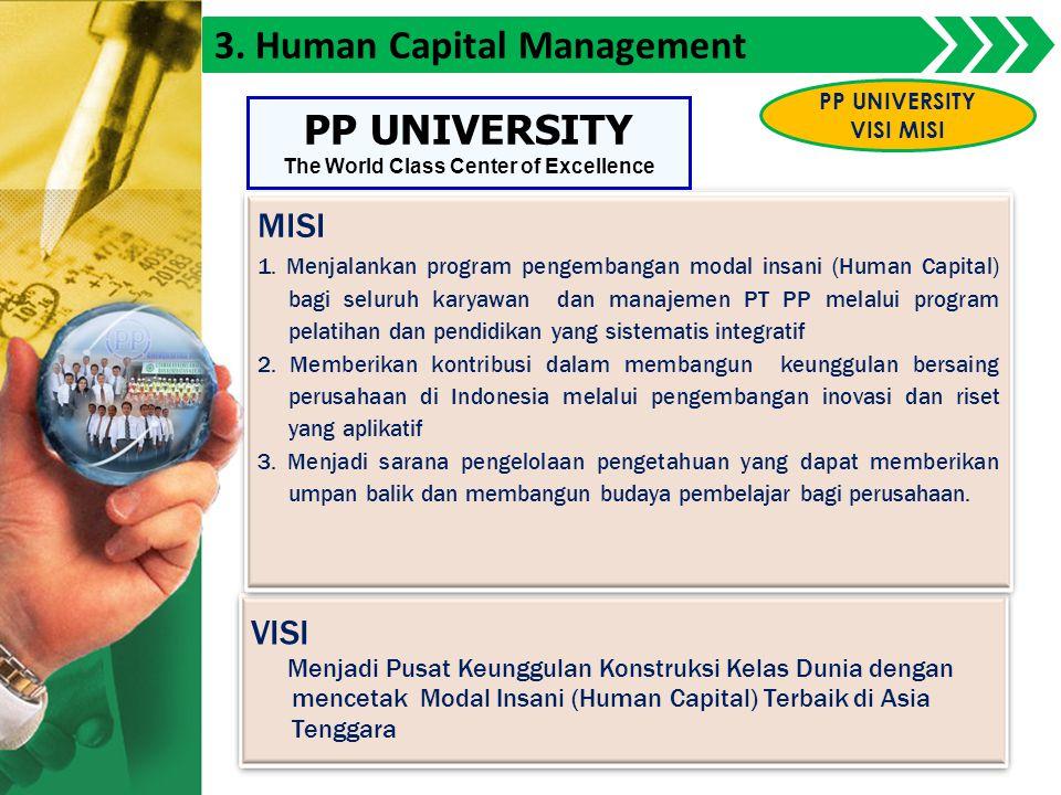 3. Human Capital Management VISI Menjadi Pusat Keunggulan Konstruksi Kelas Dunia dengan mencetak Modal Insani (Human Capital) Terbaik di Asia Tenggara