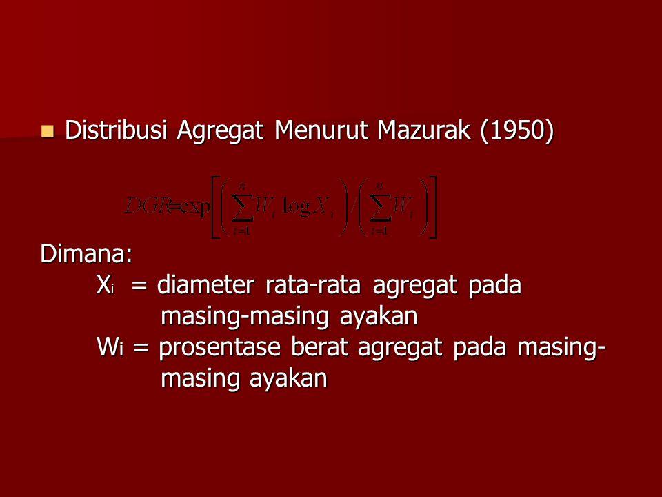 Distribusi Agregat Menurut Mazurak (1950) Distribusi Agregat Menurut Mazurak (1950) Dimana: X i = diameter rata-rata agregat pada X i = diameter rata-