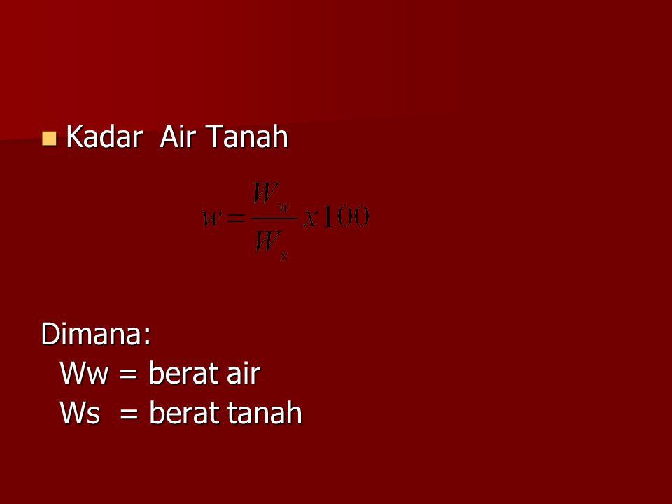 Kadar Air Tanah Kadar Air TanahDimana: Ww = berat air Ww = berat air Ws = berat tanah Ws = berat tanah
