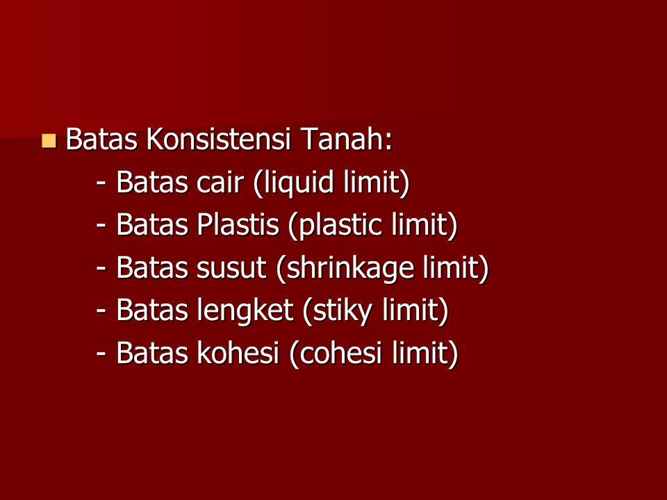 Batas Konsistensi Tanah: Batas Konsistensi Tanah: - Batas cair (liquid limit) - Batas cair (liquid limit) - Batas Plastis (plastic limit) - Batas Plas
