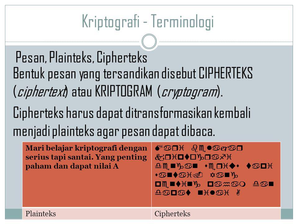 Kriptografi - Terminologi Bentuk pesan yang tersandikan disebut CIPHERTEKS (ciphertext) atau KRIPTOGRAM (cryptogram). Cipherteks harus dapat ditransfo
