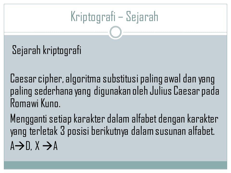 Kriptografi – Sejarah Caesar cipher, algoritma substitusi paling awal dan yang paling sederhana yang digunakan oleh Julius Caesar pada Romawi Kuno. Me