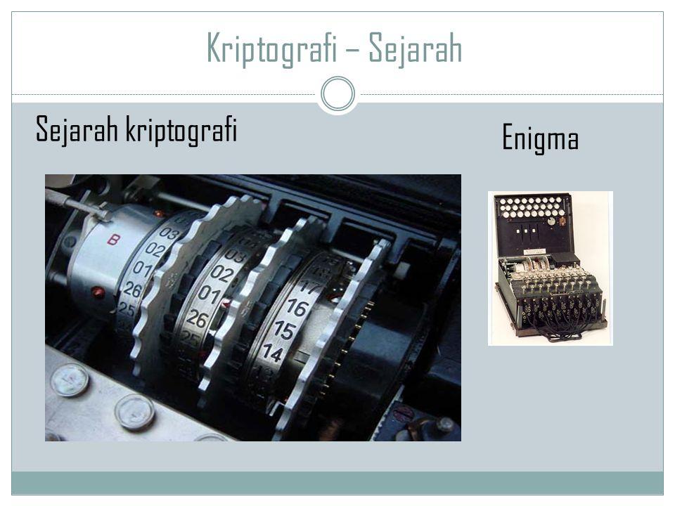 Kriptografi – Sejarah Enigma Sejarah kriptografi