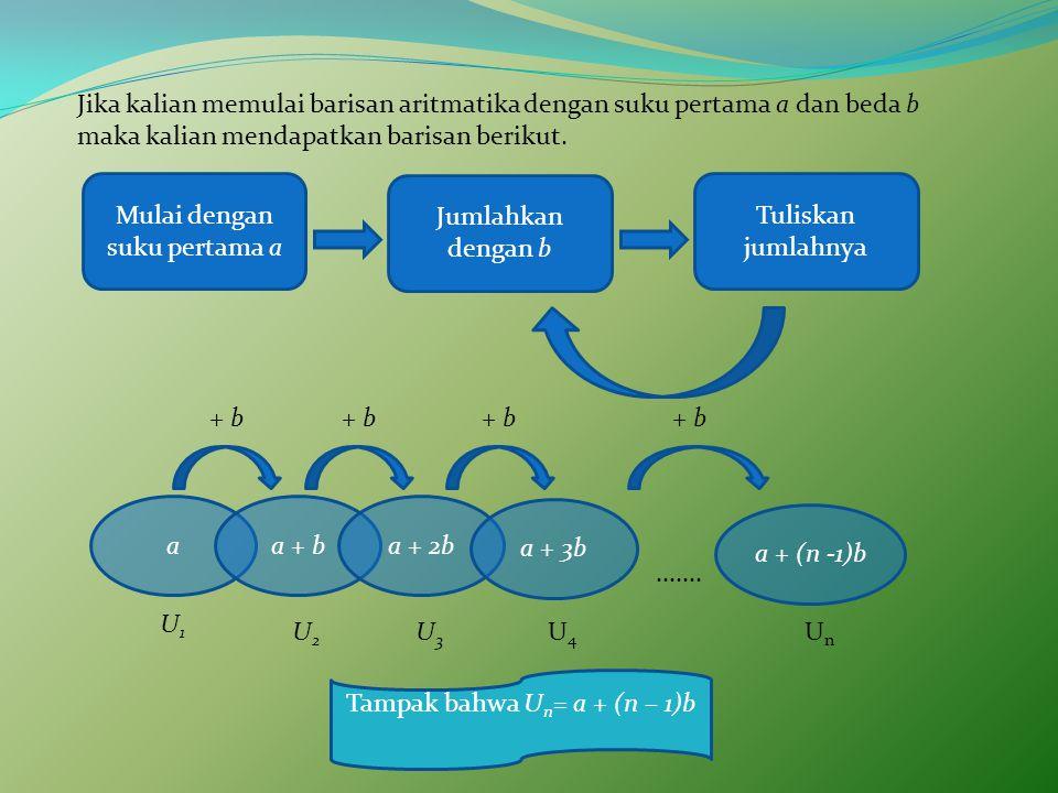 Jika kalian memulai barisan aritmatika dengan suku pertama a dan beda b maka kalian mendapatkan barisan berikut.
