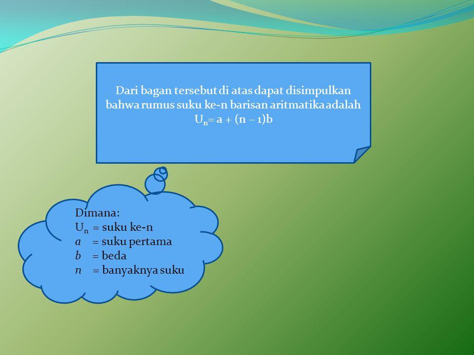 Dari bagan tersebut di atas dapat disimpulkan bahwa rumus suku ke-n barisan aritmatika adalah U n = a + (n – 1)b Dimana: U n = suku ke-n a = suku pertama b = beda n = banyaknya suku