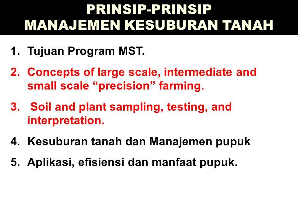 "PRINSIP-PRINSIP MANAJEMEN KESUBURAN TANAH 1.Tujuan Program MST. 2.Concepts of large scale, intermediate and small scale ""precision"" farming. 3. Soil a"