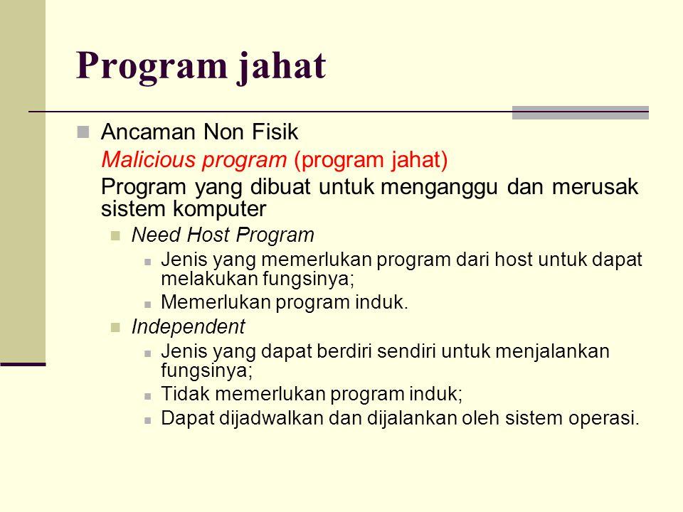 Program jahat Ancaman Non Fisik Malicious program (program jahat) Program yang dibuat untuk menganggu dan merusak sistem komputer Need Host Program Je