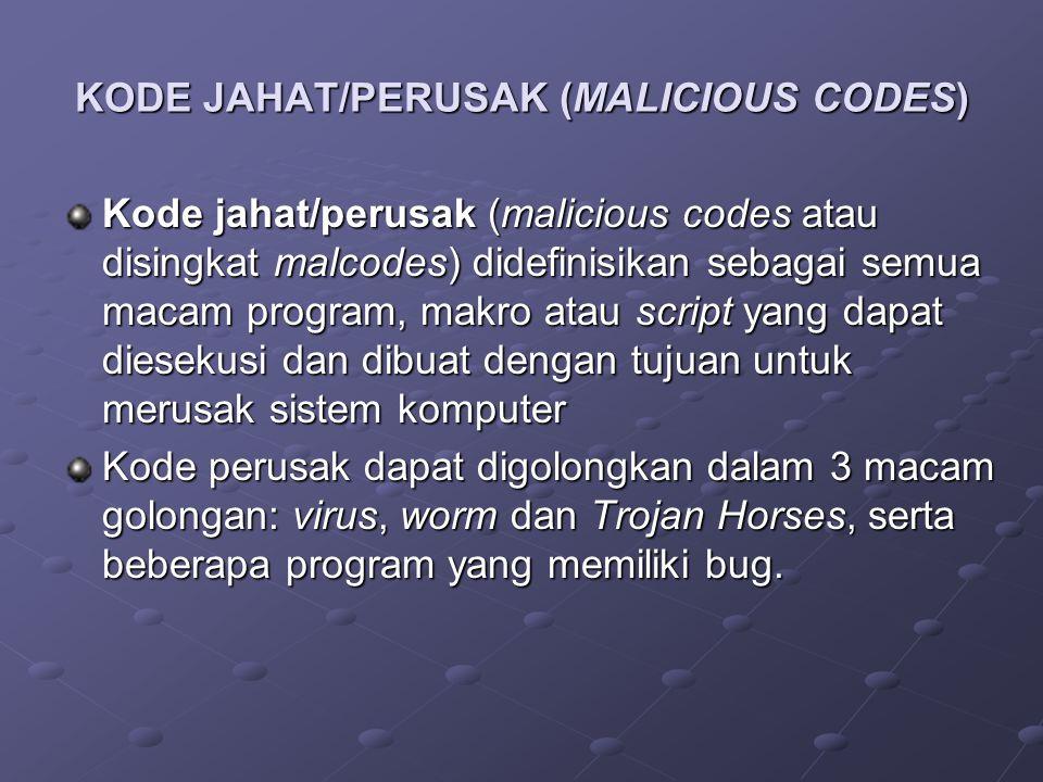KODE JAHAT/PERUSAK (MALICIOUS CODES) Kode jahat/perusak (malicious codes atau disingkat malcodes) didefinisikan sebagai semua macam program, makro atau script yang dapat diesekusi dan dibuat dengan tujuan untuk merusak sistem komputer Kode perusak dapat digolongkan dalam 3 macam golongan: virus, worm dan Trojan Horses, serta beberapa program yang memiliki bug.