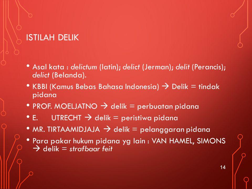 ISTILAH DELIK Asal kata : delictum (latin); delict (Jerman); delit (Perancis); delict (Belanda). KBBI (Kamus Bebas Bahasa Indonesia)  Delik = tindak