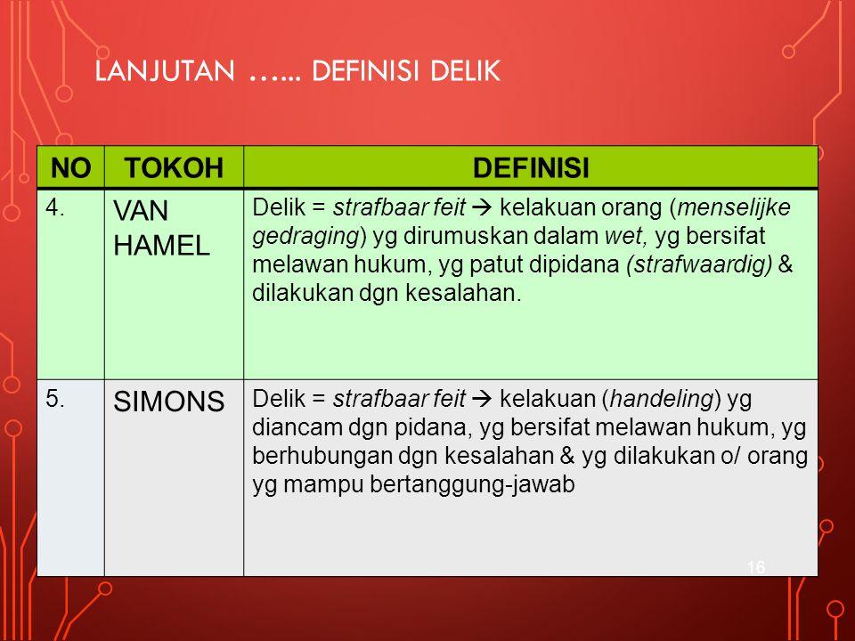 LANJUTAN …... DEFINISI DELIK NOTOKOHDEFINISI 4. VAN HAMEL Delik = strafbaar feit  kelakuan orang (menselijke gedraging) yg dirumuskan dalam wet, yg b