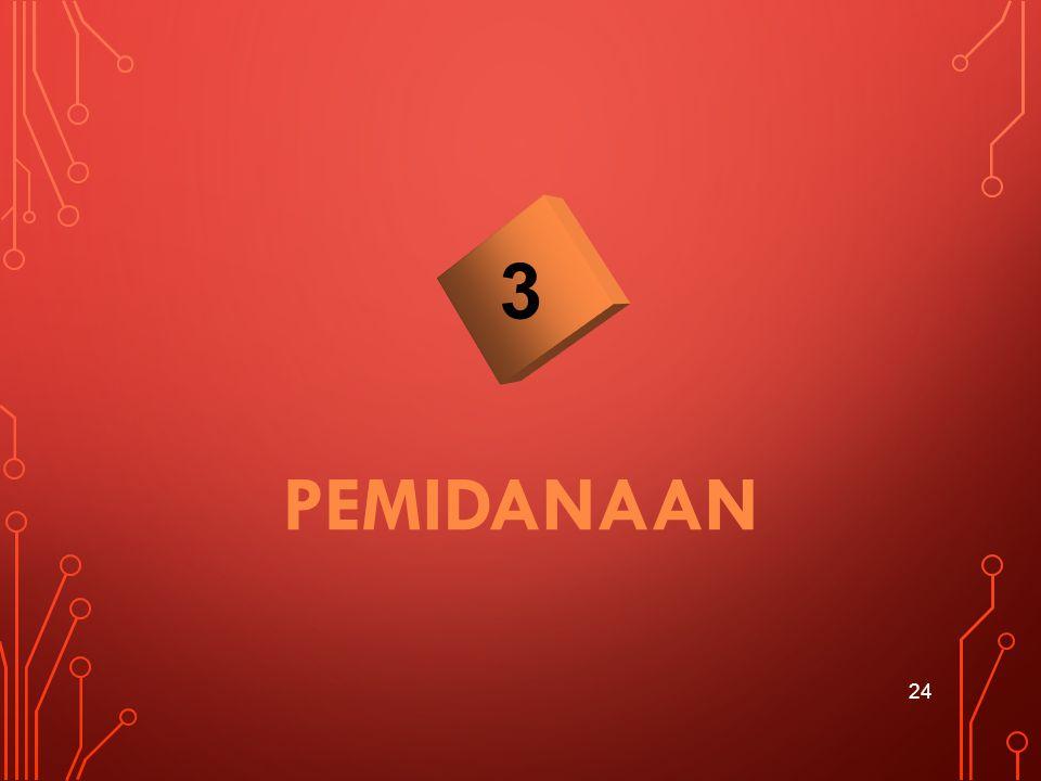 PEMIDANAAN 24 3