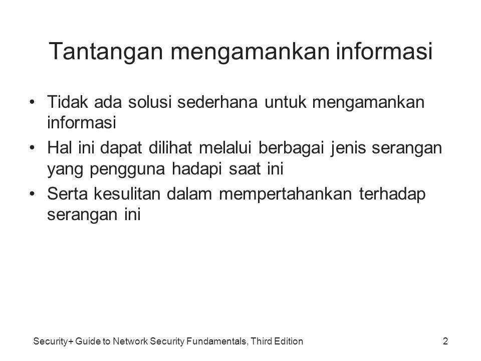 Security+ Guide to Network Security Fundamentals, Third Edition Serangan-serangan Kemanan saat ini –Sebuah program jahat diperkenalkan di beberapa titik dalam proses pembuatan merek populer bingkai foto digital –Penipuan Nigerian e-mail yang mengaku di kirim dari PBB –Apple telah mengeluarkan update untuk mengatasi 25 kelemahan keamanan dalam sistem operasi OS X 3