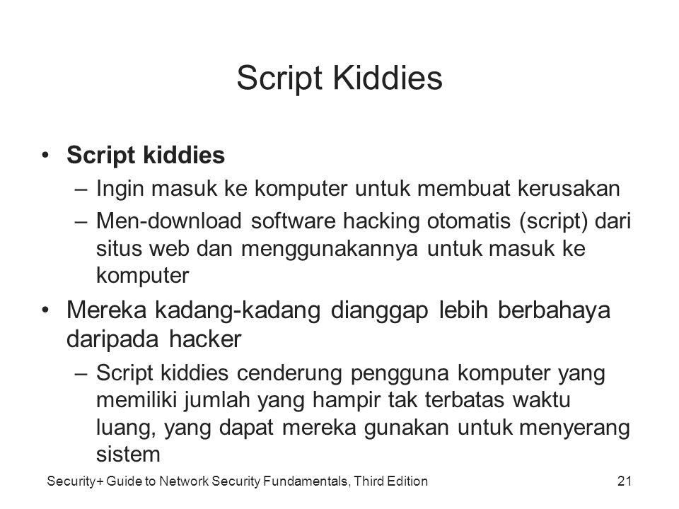 Security+ Guide to Network Security Fundamentals, Third Edition Script Kiddies Script kiddies –Ingin masuk ke komputer untuk membuat kerusakan –Men-do