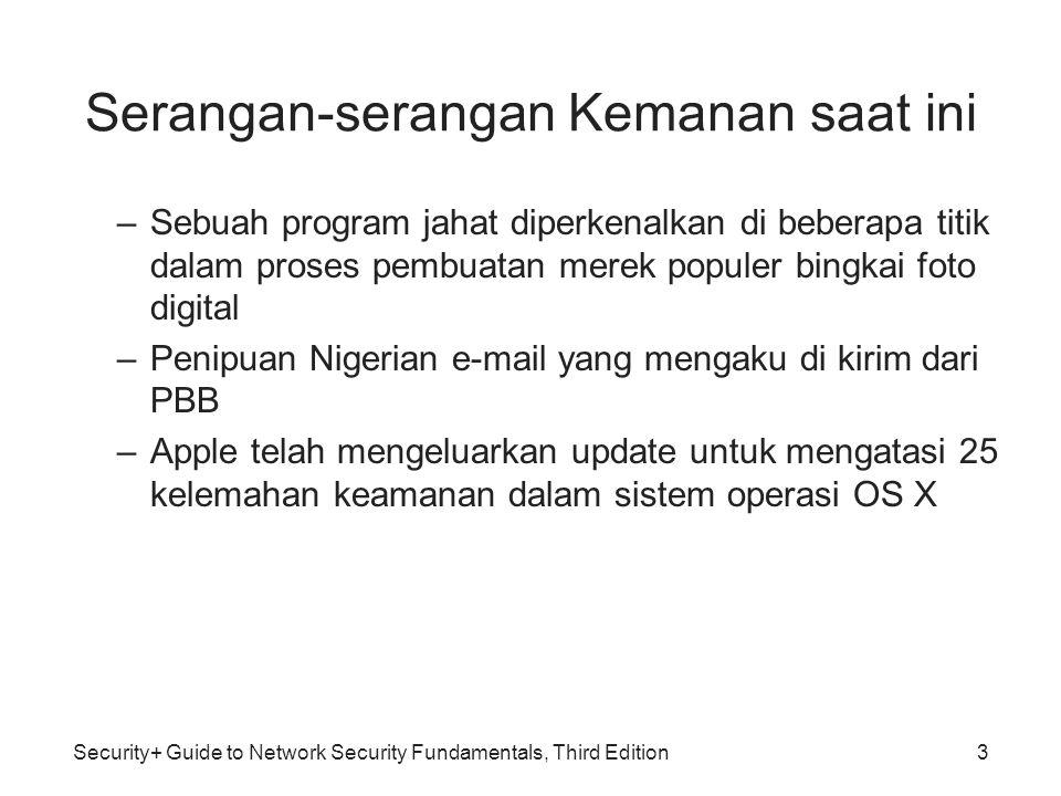 Security+ Guide to Network Security Fundamentals, Third Edition14 Terminologi Keamanan Informasi (continued)