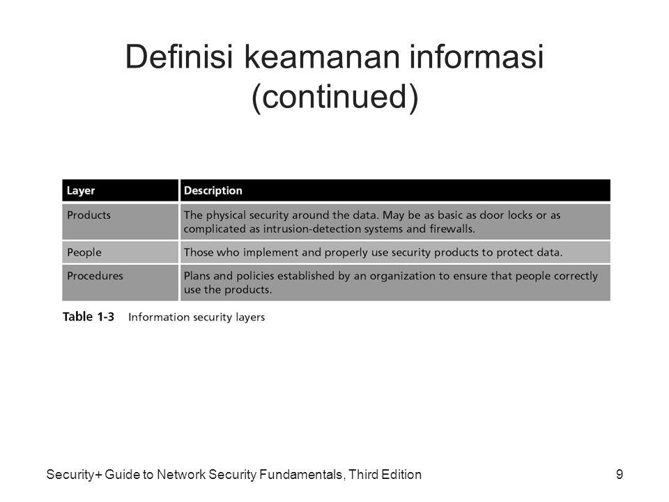 Definisi keamanan informasi (continued) 9