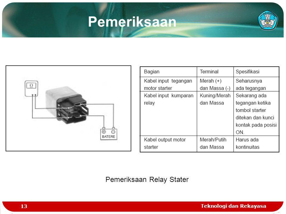 Teknologi dan Rekayasa 13 Pemeriksaan Relay Stater Pemeriksaan