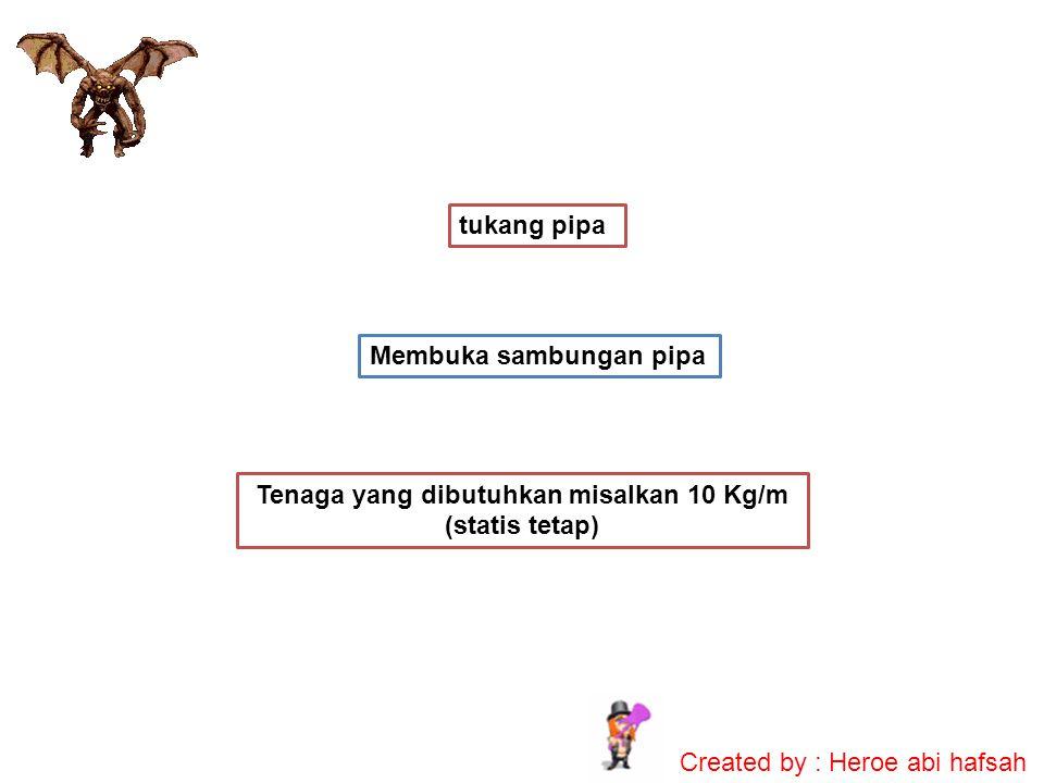 tukang pipa Membuka sambungan pipa Tenaga yang dibutuhkan misalkan 10 Kg/m (statis tetap) Created by : Heroe abi hafsah