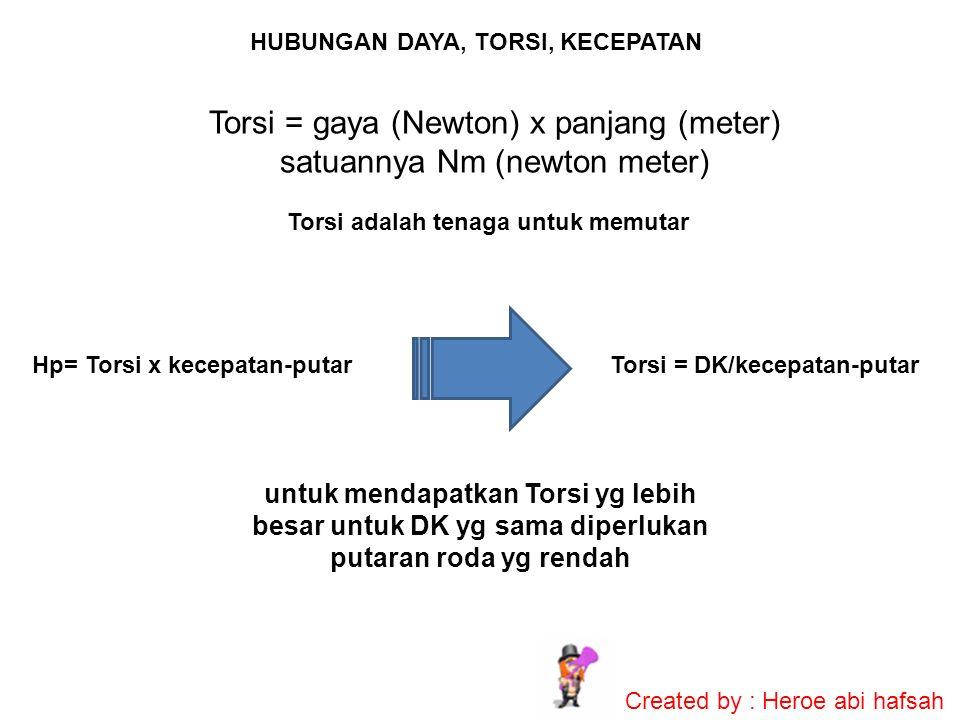 HUBUNGAN DAYA, TORSI, KECEPATAN Created by : Heroe abi hafsah Torsi = gaya (Newton) x panjang (meter) satuannya Nm (newton meter) Torsi adalah tenaga untuk memutar Hp= Torsi x kecepatan-putarTorsi = DK/kecepatan-putar untuk mendapatkan Torsi yg lebih besar untuk DK yg sama diperlukan putaran roda yg rendah