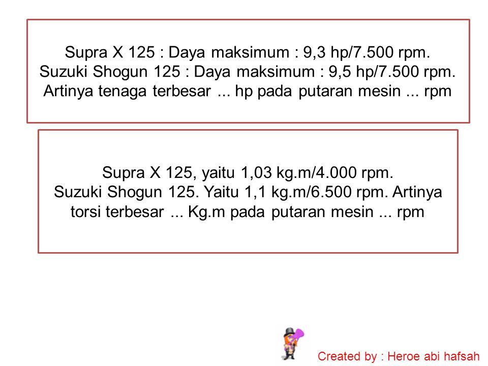 Supra X 125 : Daya maksimum : 9,3 hp/7.500 rpm. Suzuki Shogun 125 : Daya maksimum : 9,5 hp/7.500 rpm. Artinya tenaga terbesar... hp pada putaran mesin