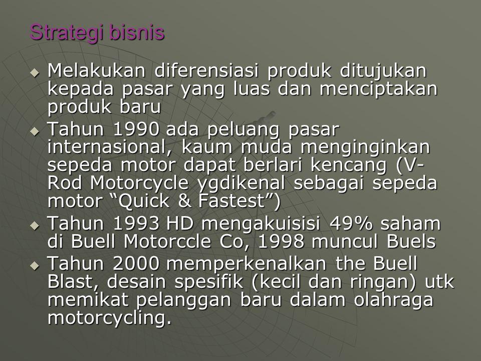 Strategi bisnis  Melakukan diferensiasi produk ditujukan kepada pasar yang luas dan menciptakan produk baru  Tahun 1990 ada peluang pasar internasio