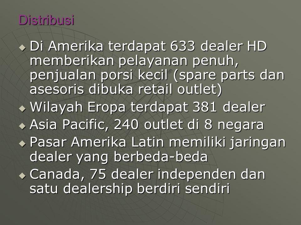 Distribusi  Di Amerika terdapat 633 dealer HD memberikan pelayanan penuh, penjualan porsi kecil (spare parts dan asesoris dibuka retail outlet)  Wil
