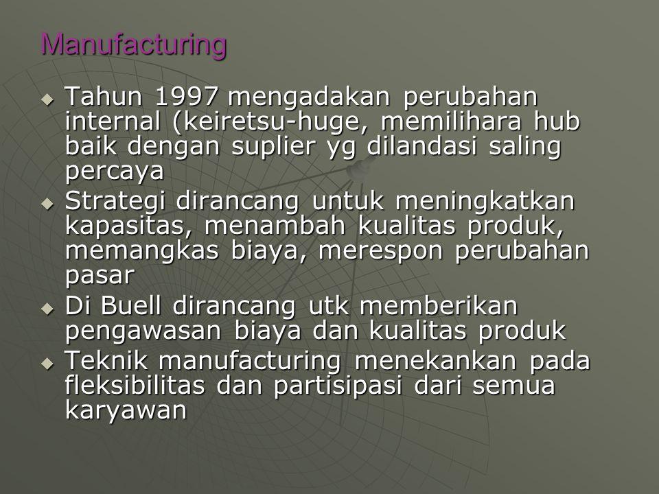 Manufacturing  Tahun 1997 mengadakan perubahan internal (keiretsu-huge, memilihara hub baik dengan suplier yg dilandasi saling percaya  Strategi dir